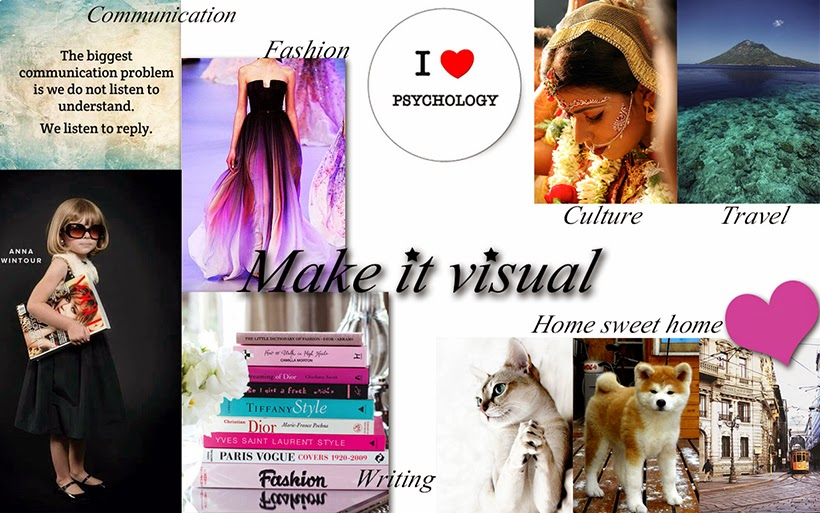 happy challenge visualize inspire fashion psychology culture travel milano dreams hopes goals wishes